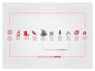 VALLÉE DE LA CHIMIE – Marketing territorial, plateforme de marque et de positionnement, branding, stratégie